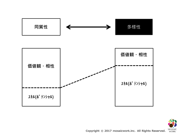 saiyo110102