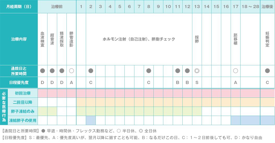 図1(クリックで拡大)