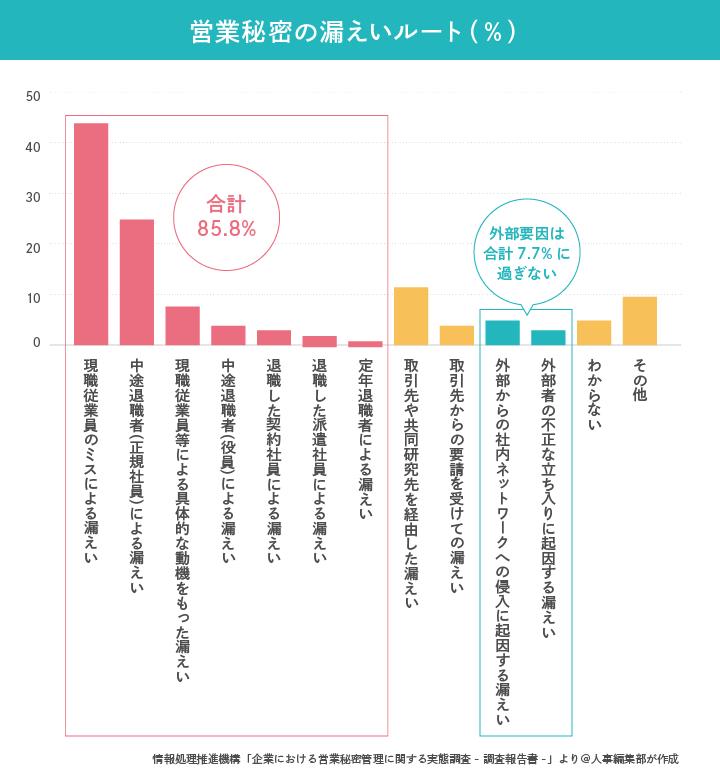 SAMBA_図表_01