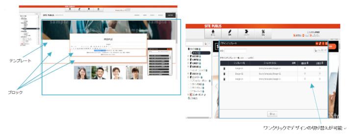 採用クラウドサービス TORERUの特徴①自由自在なサイトデザイン