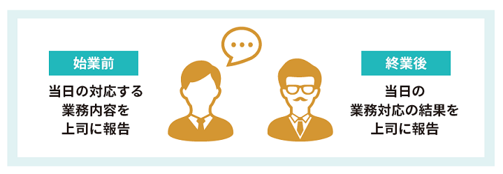 忙しい人事・総務担当者のための「テレワーク導入」 ワンポイントアドバイス&編集部おすすめサービス(@人事)