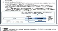 写真:「副業・兼業の促進に関するガイドライン」(令和2年9月1日改定版)の一部