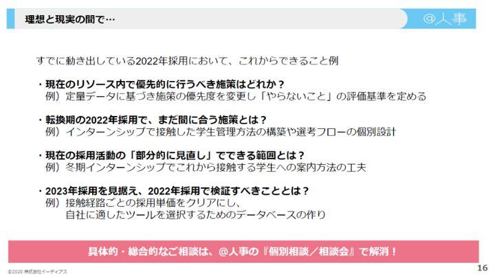 写真:@人事のスライド_【レポート】人事の学び舎Vol.15 ナビとスカウトでつくる Web新時代の採用スタンダード(@人事)