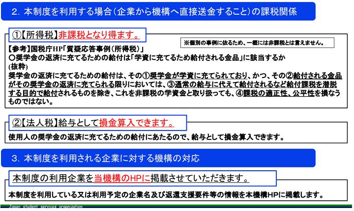 図:「企業の奨学金返還支援(代理返還)への対応」(日本学生支援機構)