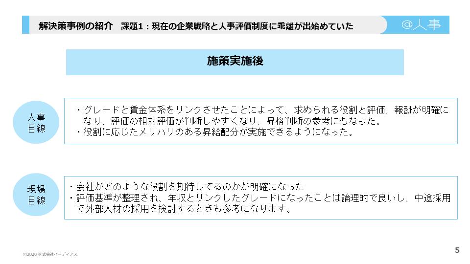 画像:株式会社イーブックイニシアティブジャパンのスライド資料(人事の個別相談会・人材マネジメント編の実施レポート)