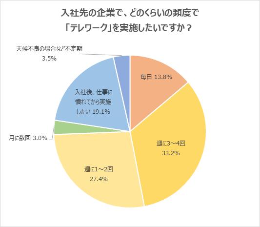 トライベック株式会社【BtoBサイト調査2021】1位はオムロン(制御機器)