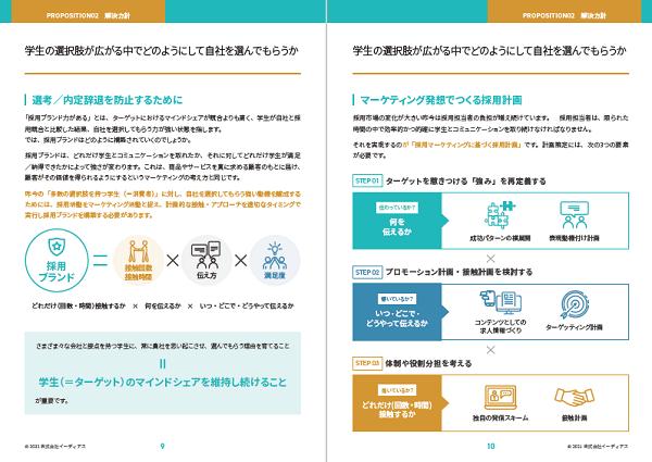 画像:@人事e-book『採用ブランド力を育てる計画策定3ステップ』