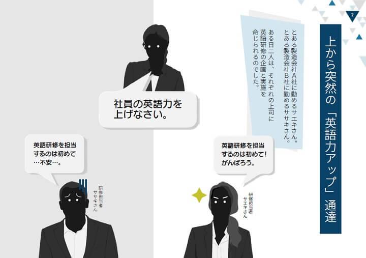画像:「よくある残念な英語研修 VS 成果を出した英語研修の短期計画」(ビズメイツ株式会社)
